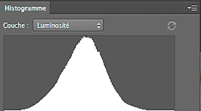 histogramme-manque-contraste1